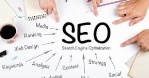How to develop blogs on bases of SEO