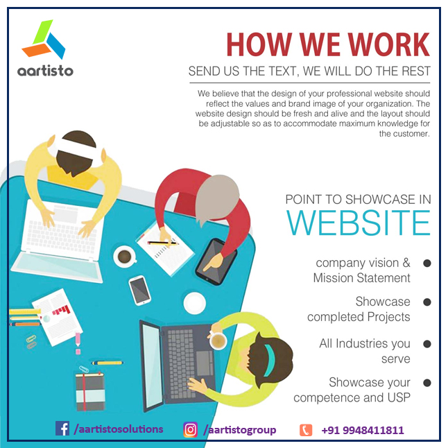 how-we-work Digital Marketing and Branding Services for Doctors