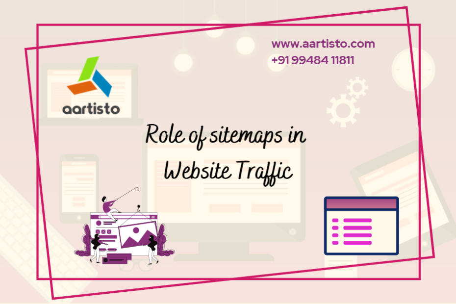 Role of sitemap