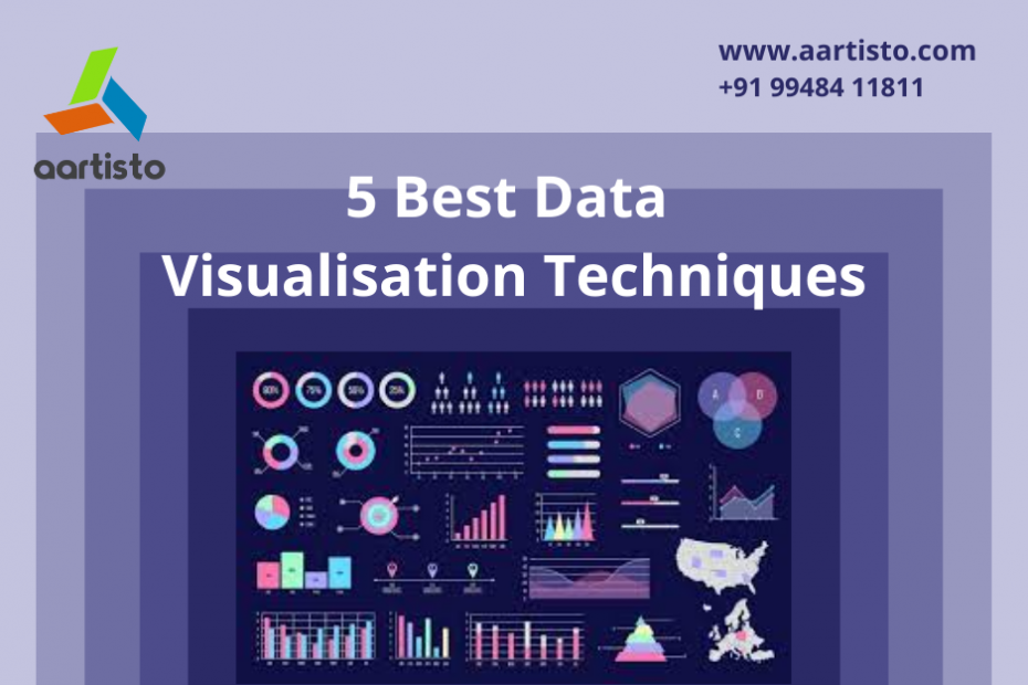The best 5 data visualization choices