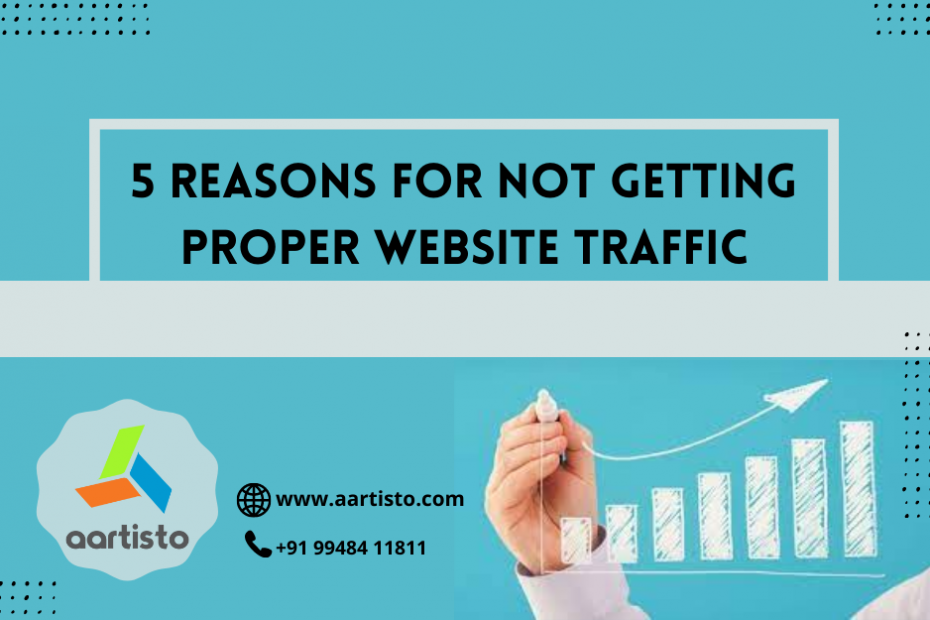 Why website traffic is not proper
